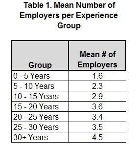 mls-mlt career mobility survey - employer mean - 23aug20183433773782440720011..jpg